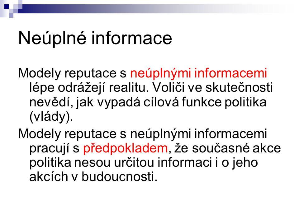 Neúplné informace