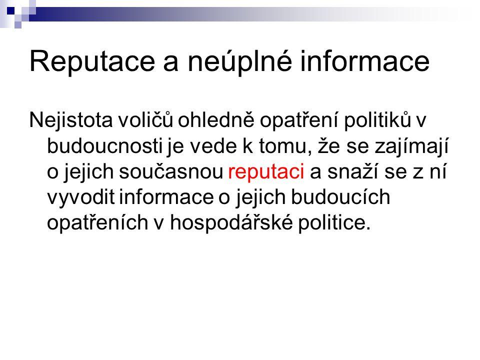 Reputace a neúplné informace