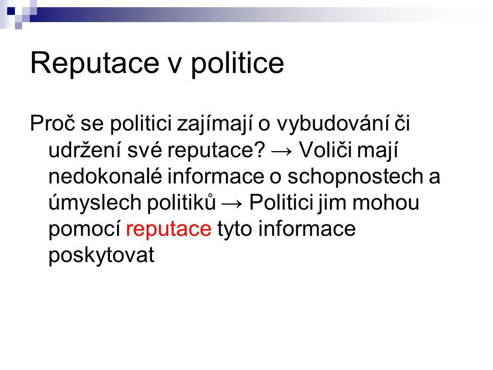Reputace v politice