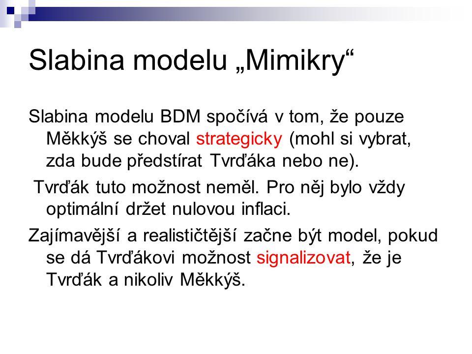 """Slabina modelu """"Mimikry"""
