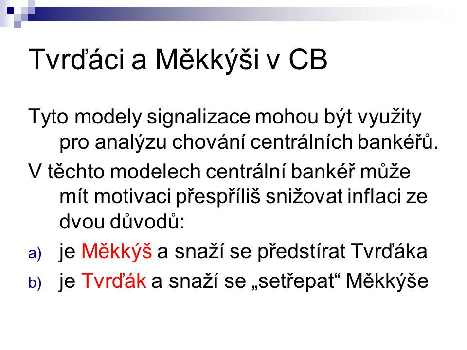 Tvrďáci a Měkkýši v CB Tyto modely signalizace mohou být využity pro analýzu chování centrálních bankéřů.