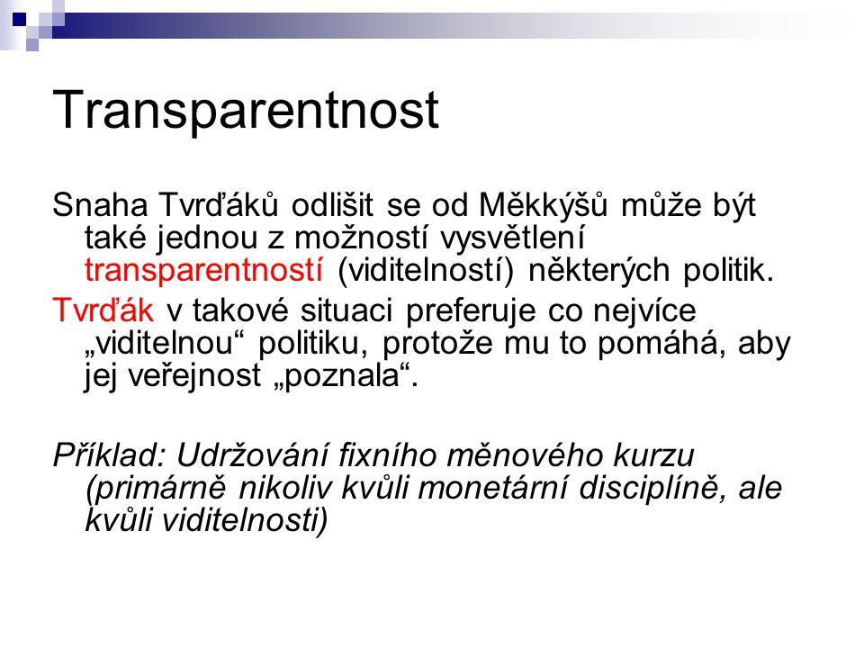 Transparentnost Snaha Tvrďáků odlišit se od Měkkýšů může být také jednou z možností vysvětlení transparentností (viditelností) některých politik.