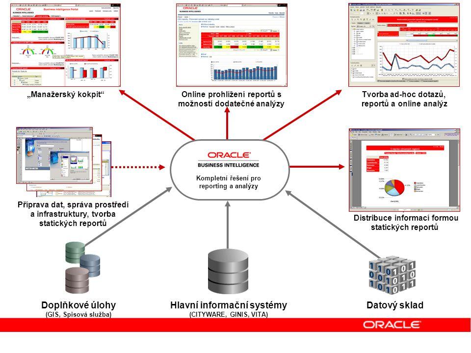Doplňkové úlohy Hlavní informační systémy Datový sklad