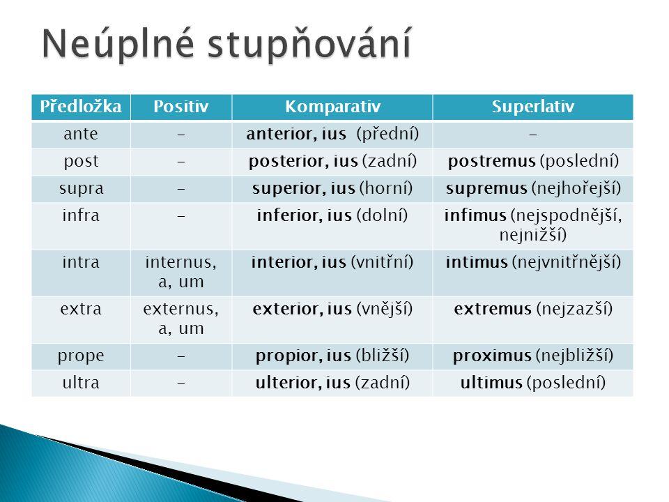 Neúplné stupňování Předložka Positiv Komparativ Superlativ ante -