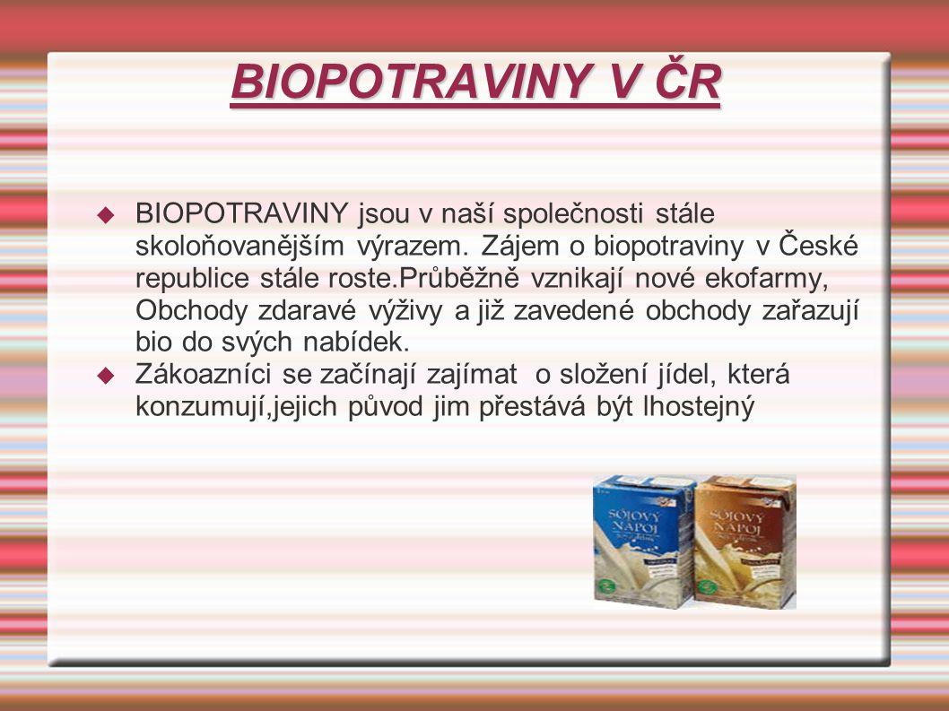BIOPOTRAVINY V ČR