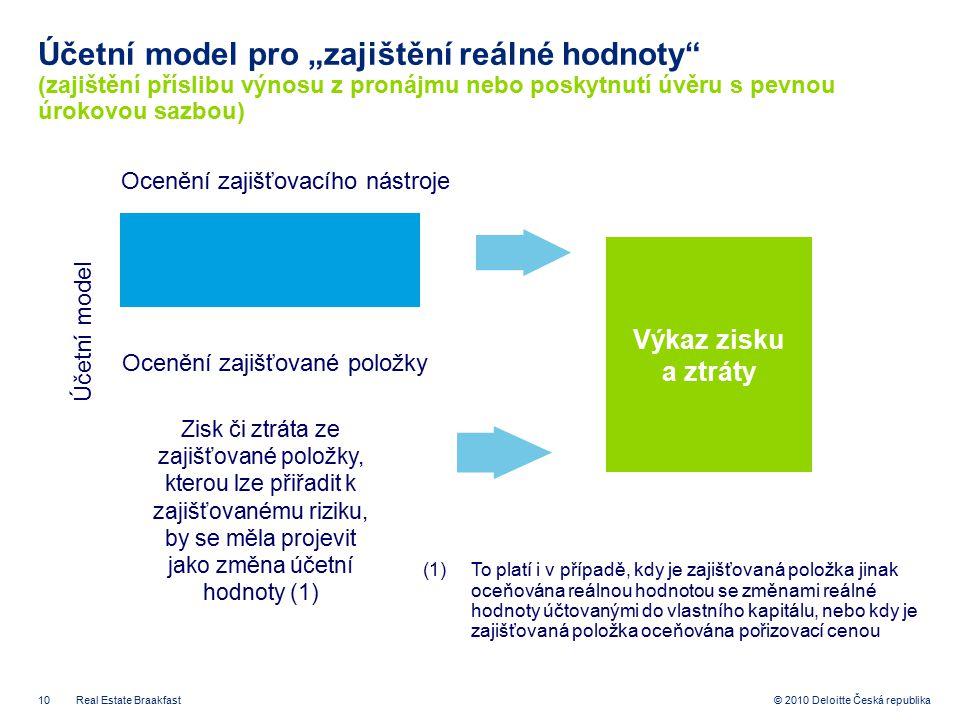 """Účetní model pro """"zajištění reálné hodnoty (zajištění příslibu výnosu z pronájmu nebo poskytnutí úvěru s pevnou úrokovou sazbou)"""