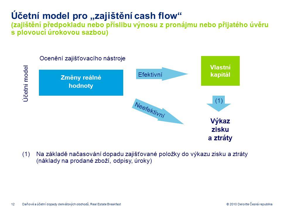 """Účetní model pro """"zajištění cash flow (zajištění předpokladu nebo příslibu výnosu z pronájmu nebo přijatého úvěru s plovoucí úrokovou sazbou)"""