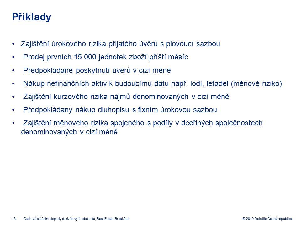 Příklady Zajištění úrokového rizika přijatého úvěru s plovoucí sazbou
