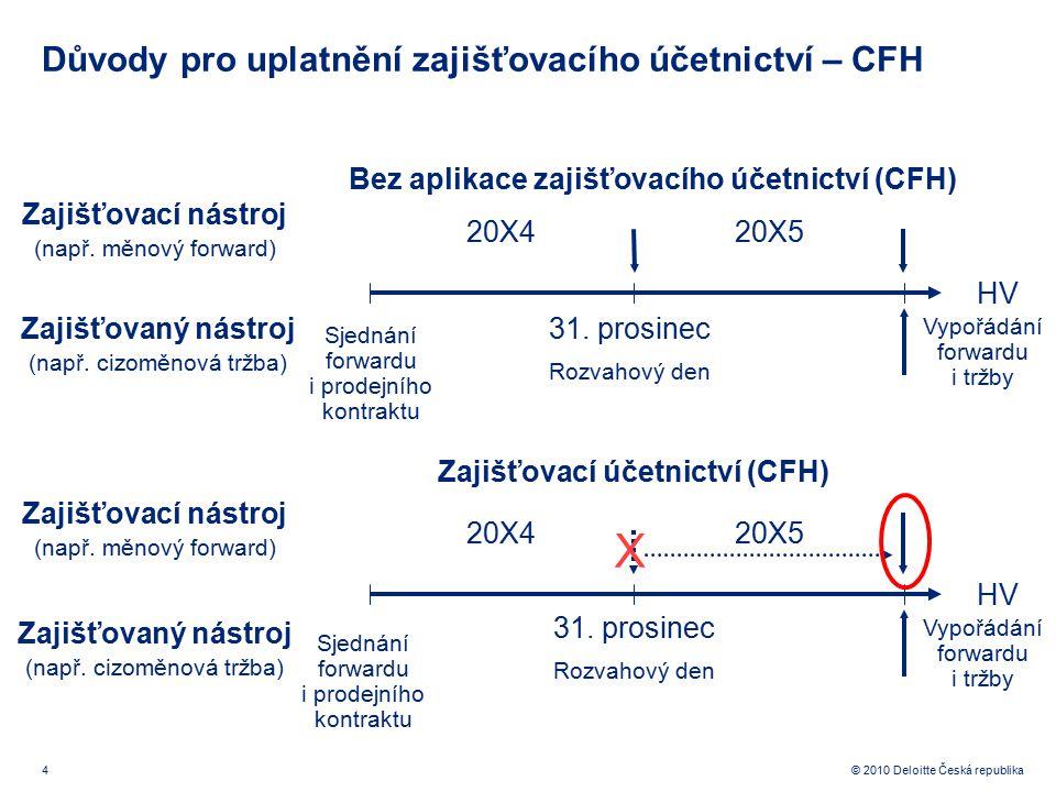 Důvody pro uplatnění zajišťovacího účetnictví – CFH