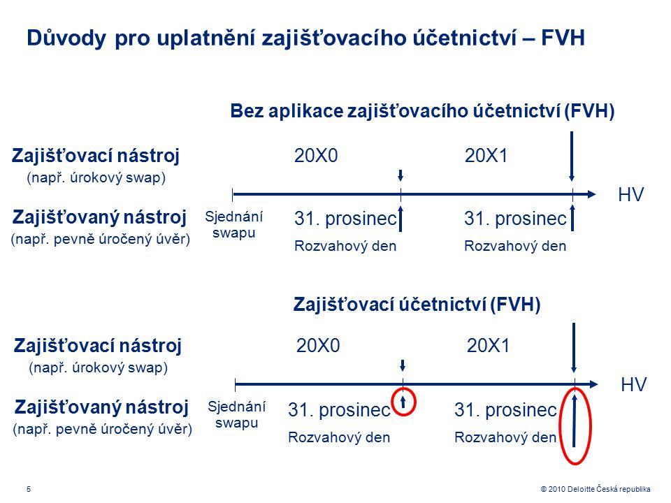 Důvody pro uplatnění zajišťovacího účetnictví – FVH