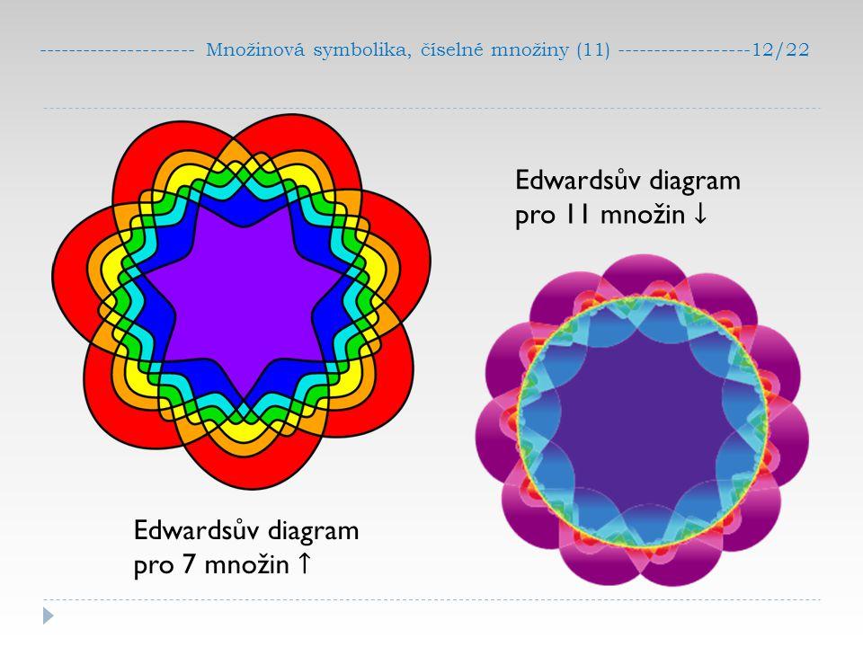 Edwardsův diagram pro 7 množin ↑