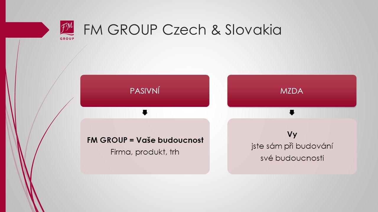 FM GROUP Czech & Slovakia