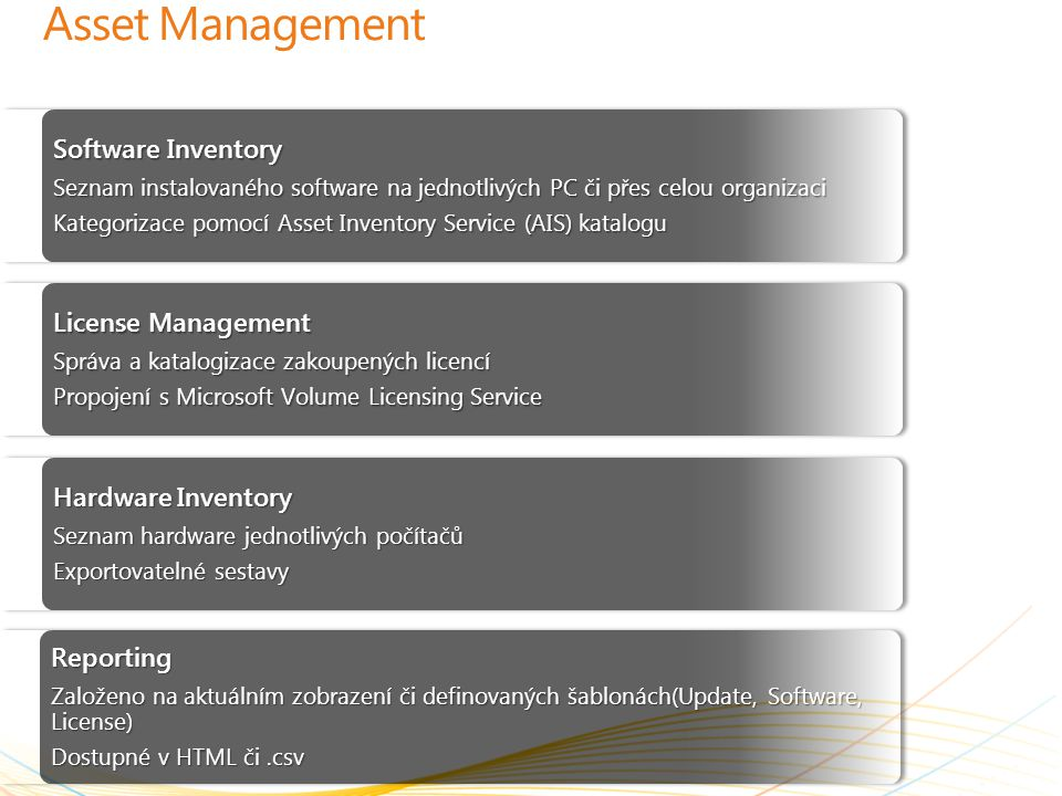 Asset Management Software Inventory License Management