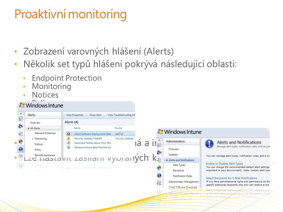 Proaktivní monitoring
