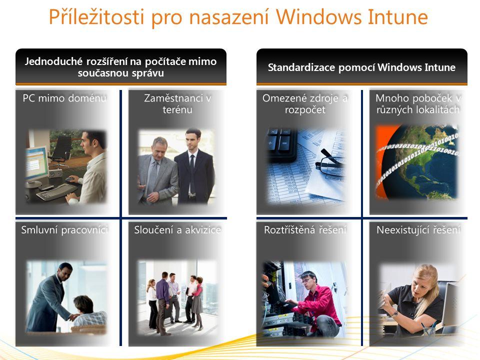 Příležitosti pro nasazení Windows Intune