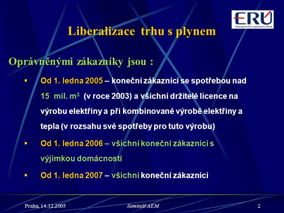 Liberalizace trhu s plynem