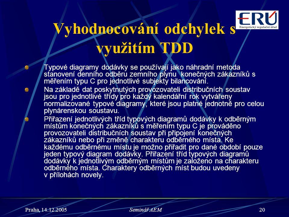 Vyhodnocování odchylek s využitím TDD