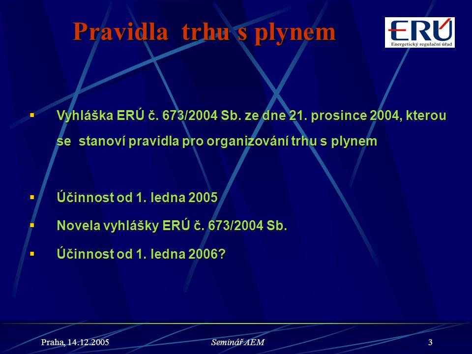 Pravidla trhu s plynem Vyhláška ERÚ č. 673/2004 Sb. ze dne 21. prosince 2004, kterou se stanoví pravidla pro organizování trhu s plynem.