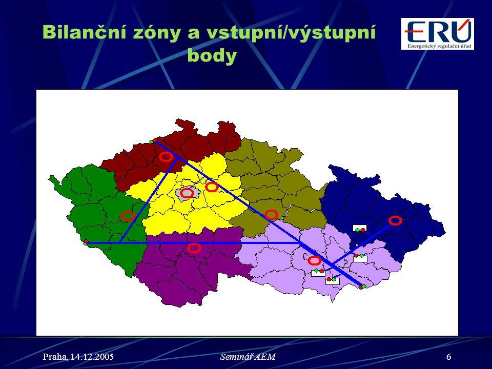 Bilanční zóny a vstupní/výstupní body