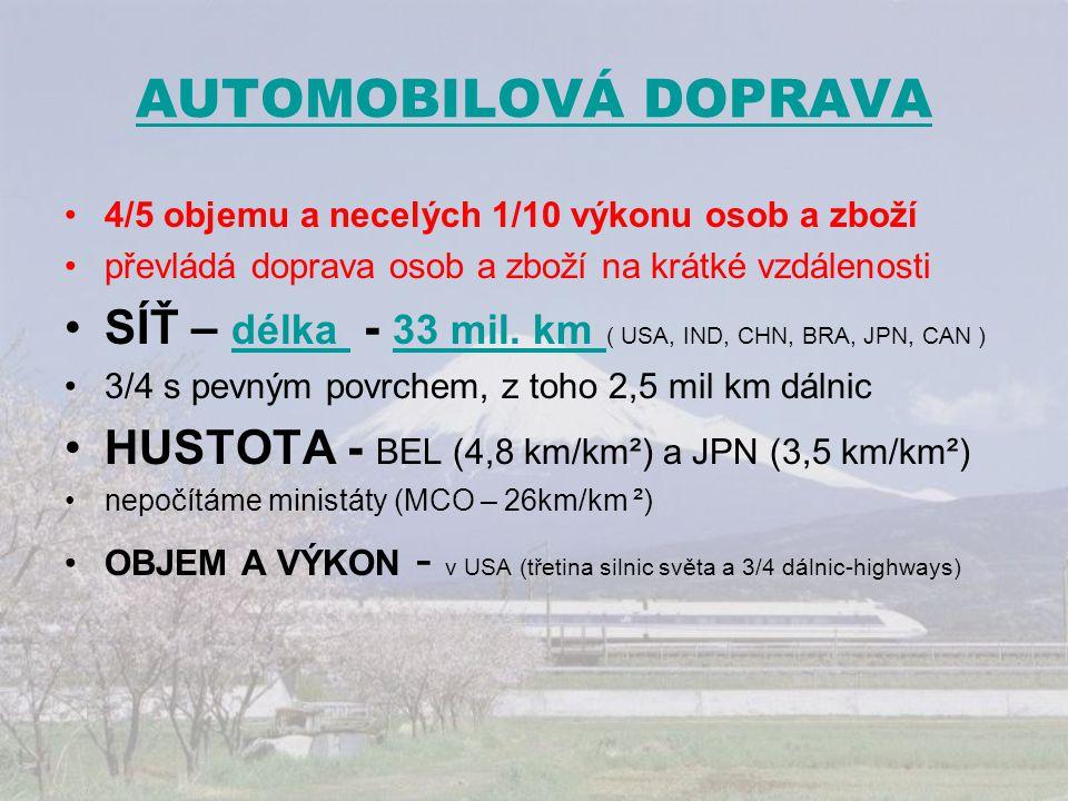 AUTOMOBILOVÁ DOPRAVA 4/5 objemu a necelých 1/10 výkonu osob a zboží. převládá doprava osob a zboží na krátké vzdálenosti.