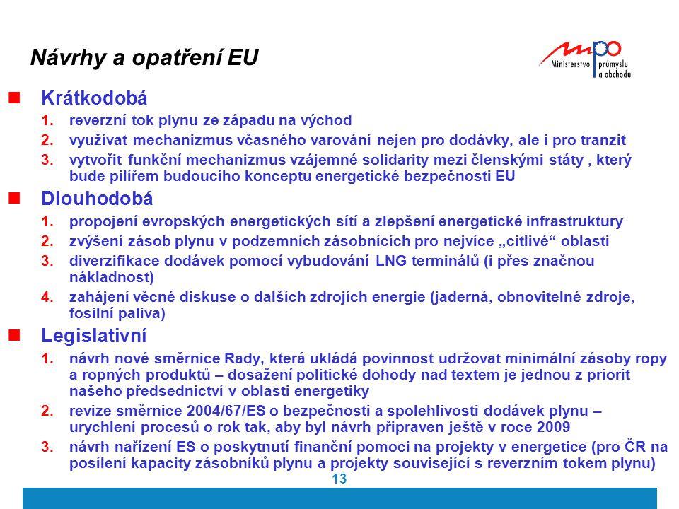 Návrhy a opatření EU Krátkodobá Dlouhodobá Legislativní