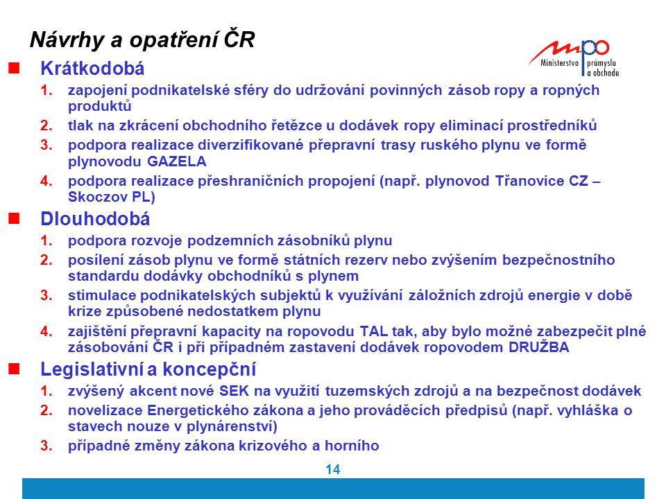 Návrhy a opatření ČR Krátkodobá Dlouhodobá Legislativní a koncepční