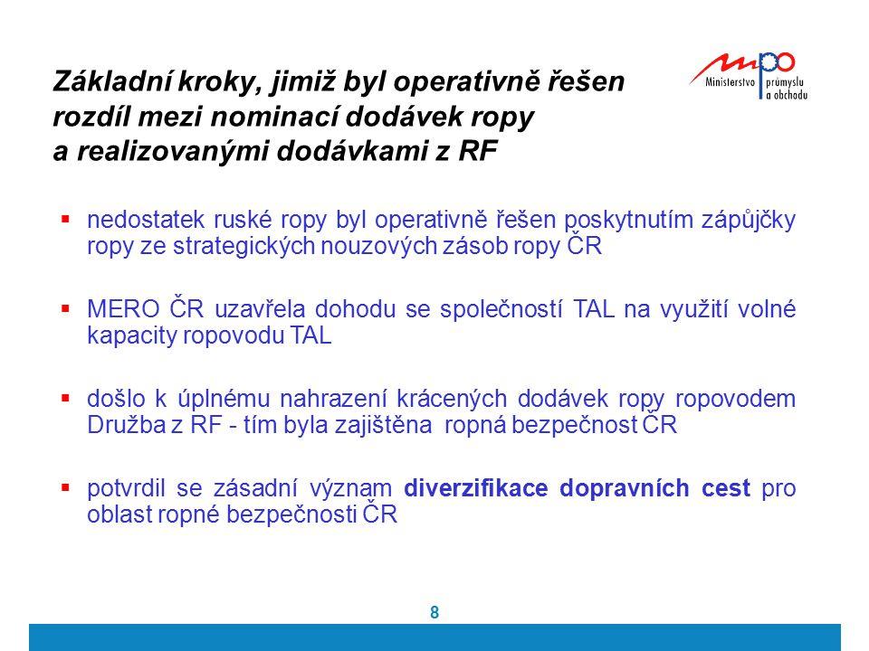 Základní kroky, jimiž byl operativně řešen rozdíl mezi nominací dodávek ropy a realizovanými dodávkami z RF