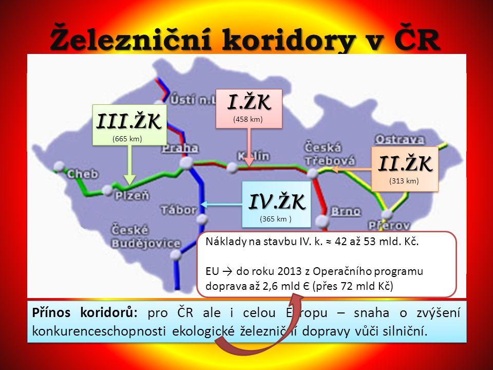 Železniční koridory v ČR