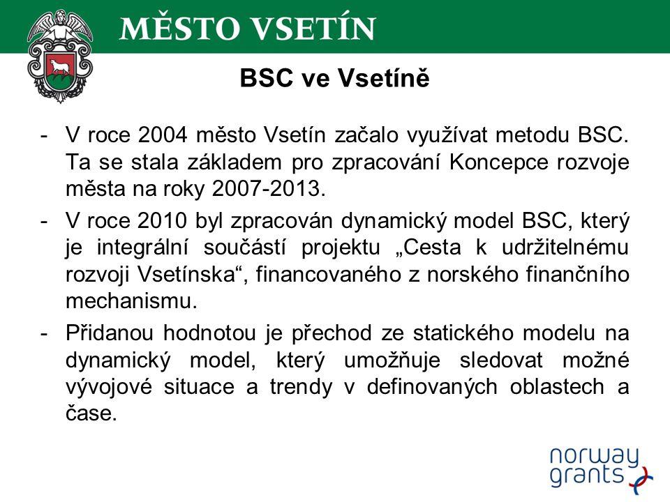 BSC ve Vsetíně V roce 2004 město Vsetín začalo využívat metodu BSC. Ta se stala základem pro zpracování Koncepce rozvoje města na roky 2007-2013.