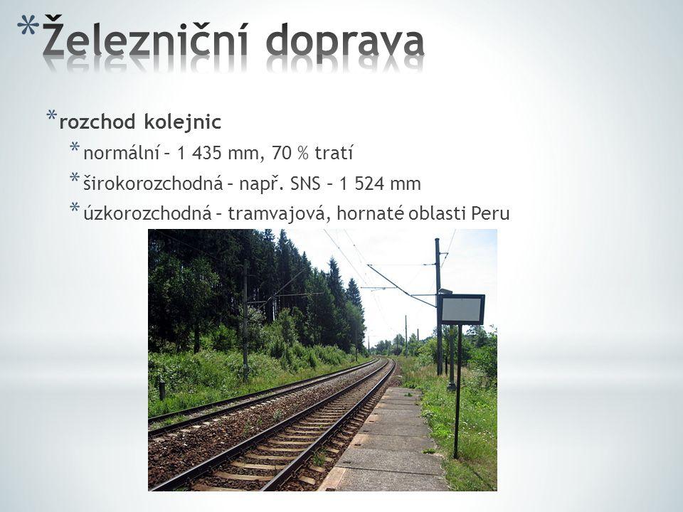 Železniční doprava rozchod kolejnic normální – 1 435 mm, 70 % tratí