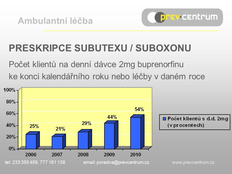 PRESKRIPCE SUBUTEXU / SUBOXONU