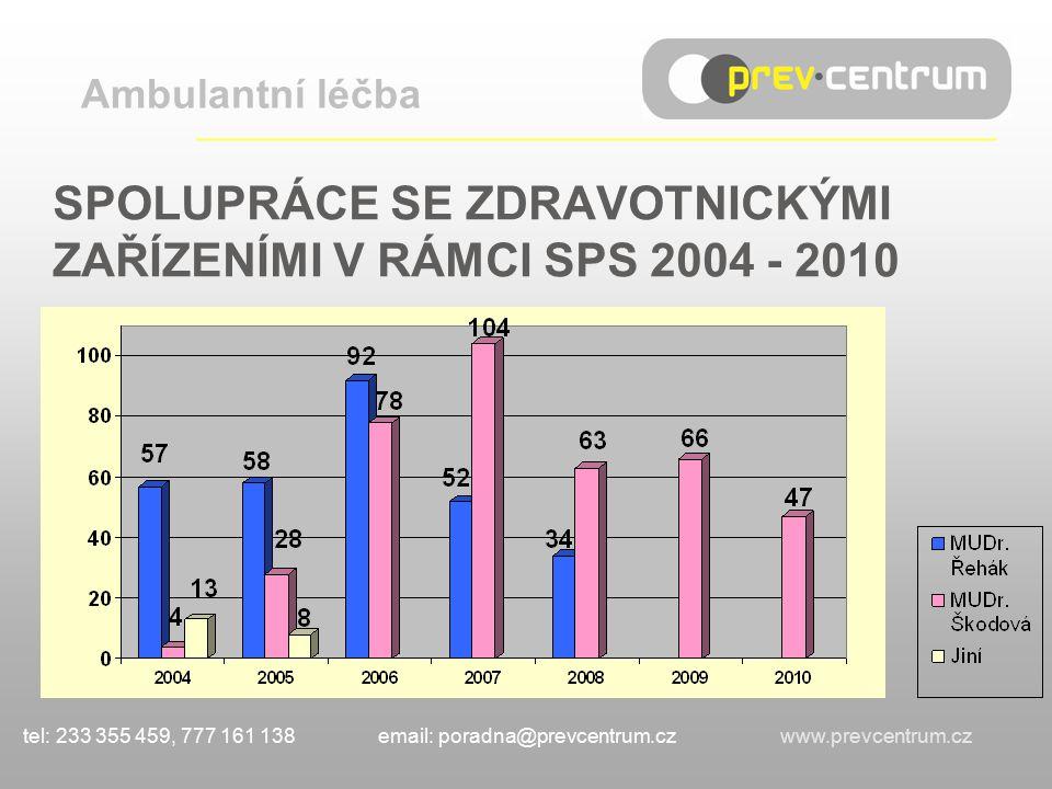 SPOLUPRÁCE SE ZDRAVOTNICKÝMI ZAŘÍZENÍMI V RÁMCI SPS 2004 - 2010