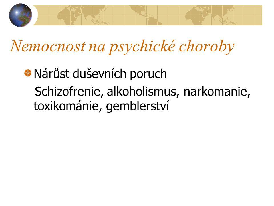 Nemocnost na psychické choroby
