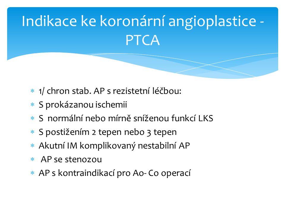 Indikace ke koronární angioplastice - PTCA