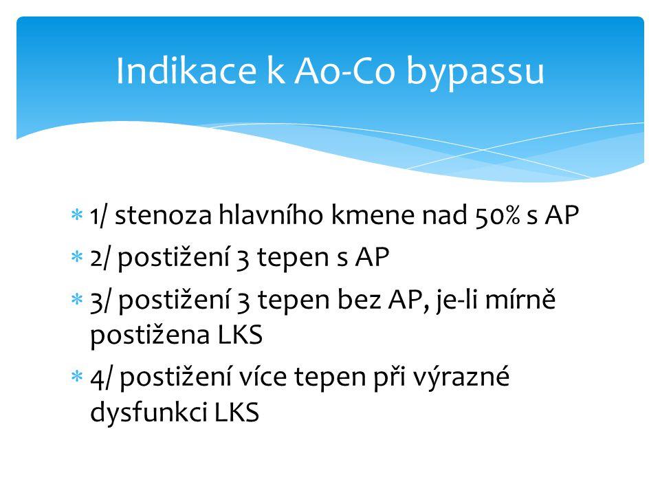 Indikace k Ao-Co bypassu