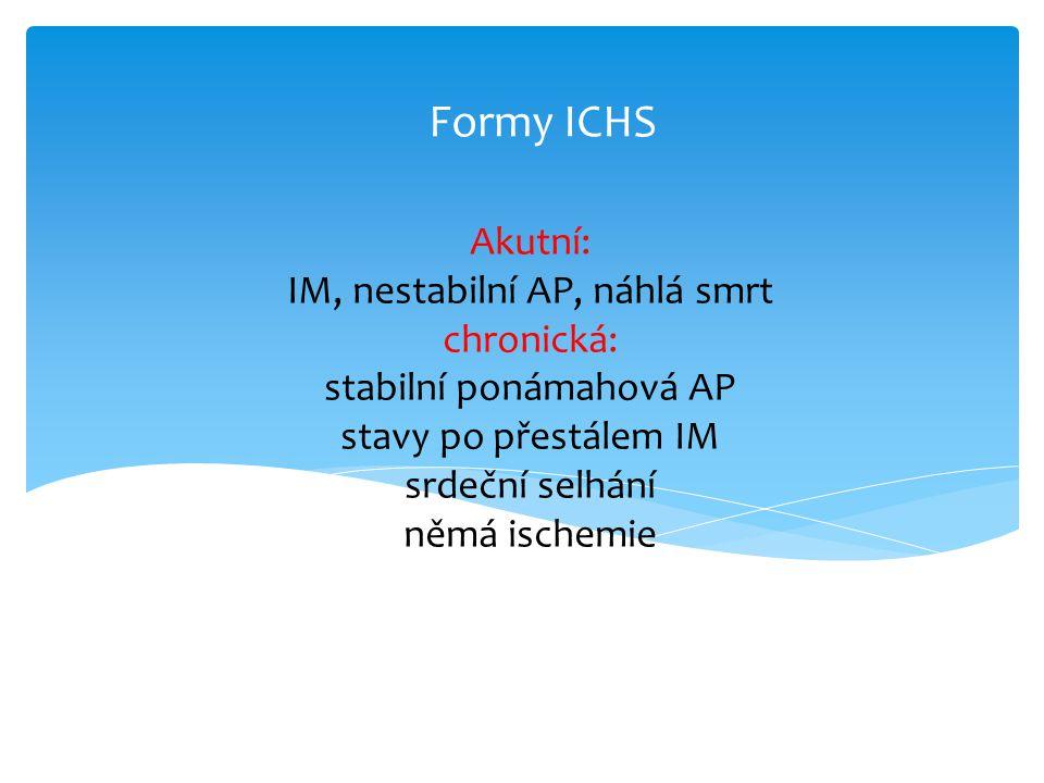 Formy ICHS Akutní: IM, nestabilní AP, náhlá smrt chronická: stabilní ponámahová AP stavy po přestálem IM srdeční selhání němá ischemie.