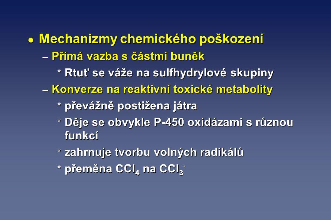 Mechanizmy chemického poškození