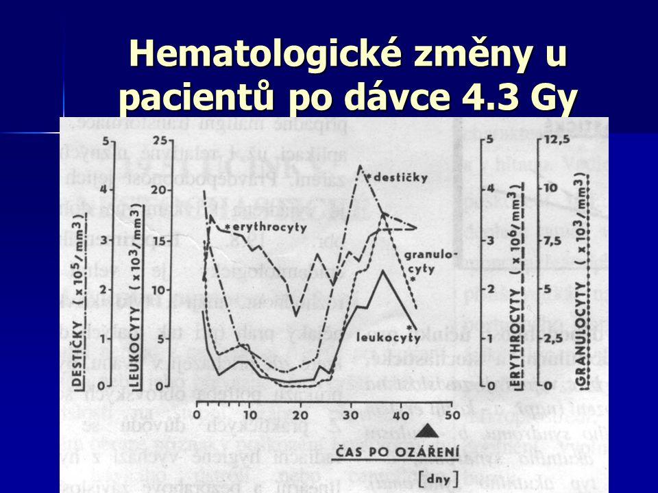 Hematologické změny u pacientů po dávce 4.3 Gy