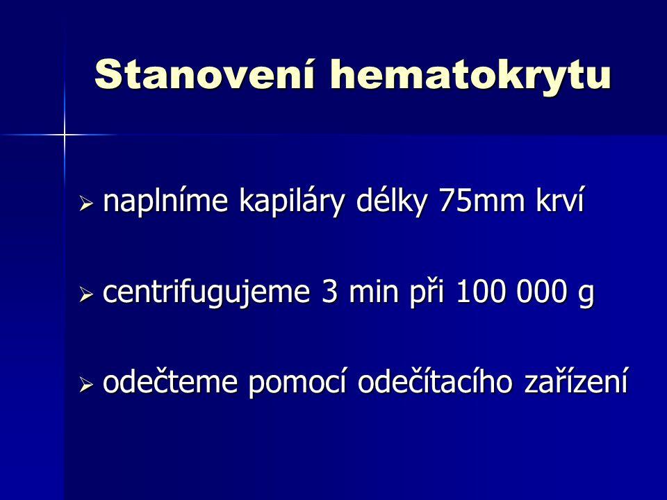 Stanovení hematokrytu