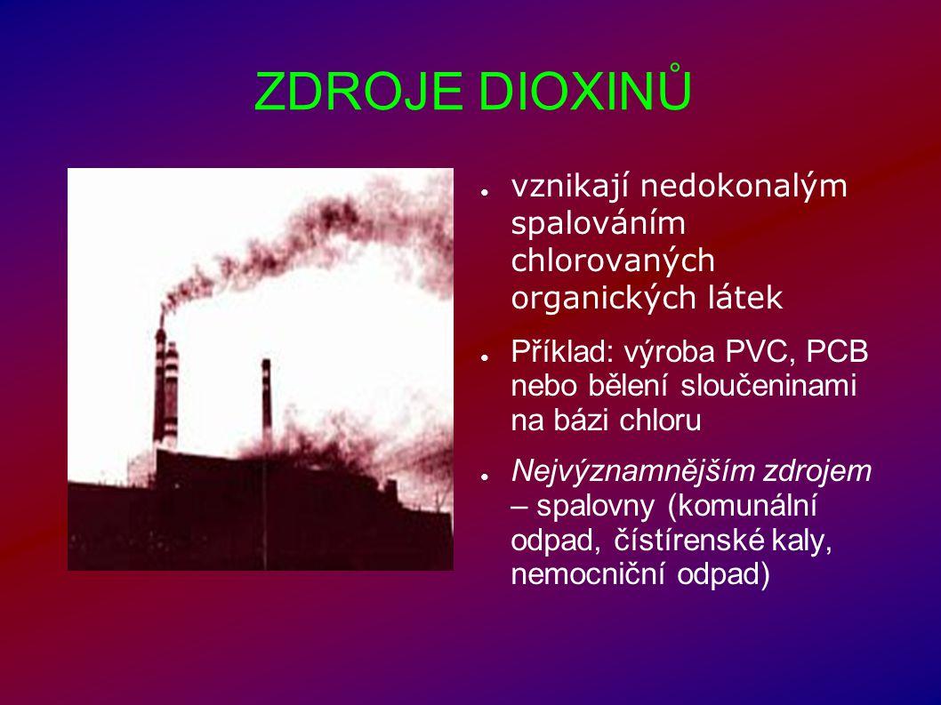 ZDROJE DIOXINŮ vznikají nedokonalým spalováním chlorovaných organických látek. Příklad: výroba PVC, PCB nebo bělení sloučeninami na bázi chloru.