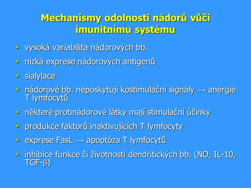 Mechanismy odolnosti nádorů vůči imunitnímu systému