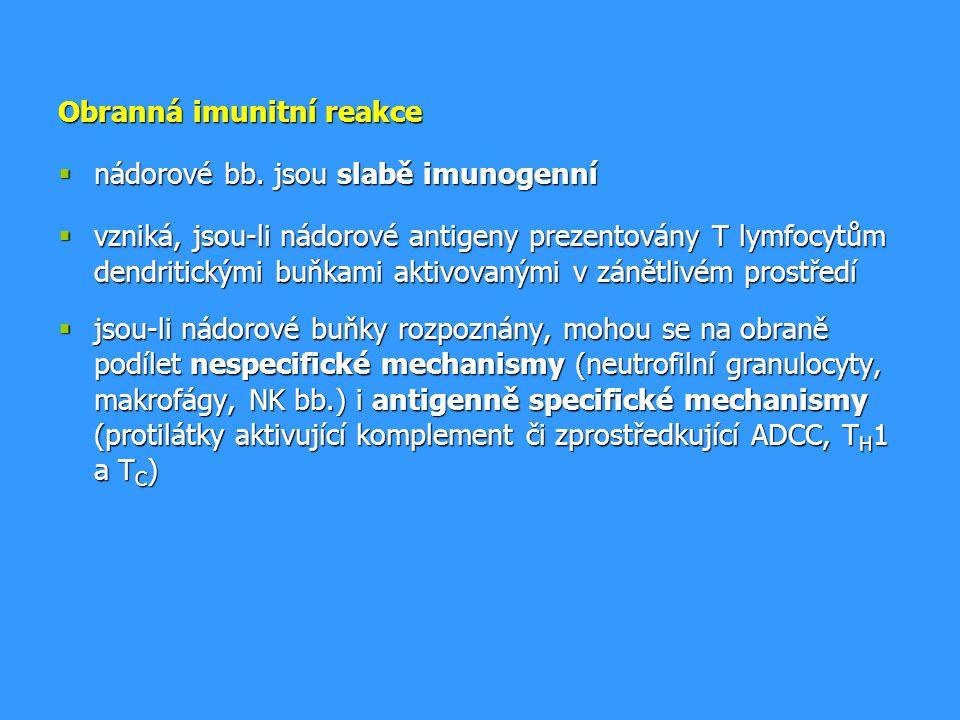 Obranná imunitní reakce