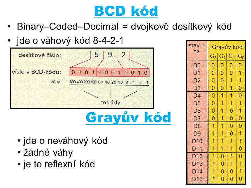 BCD kód Grayův kód Binary–Coded–Decimal = dvojkově desítkový kód