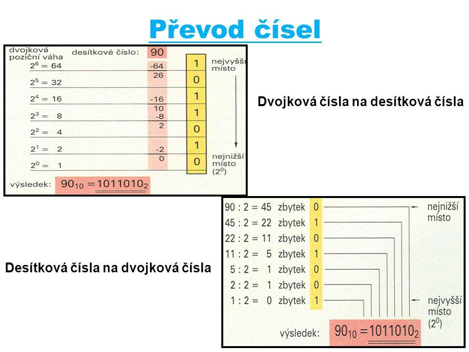 Převod čísel Dvojková čísla na desítková čísla