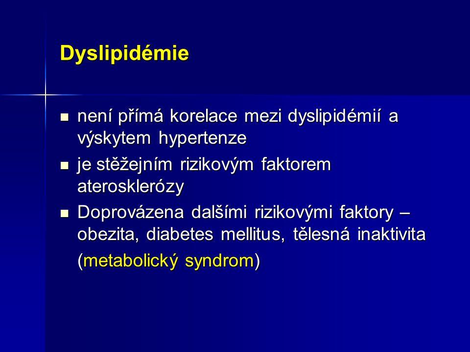 Dyslipidémie není přímá korelace mezi dyslipidémií a výskytem hypertenze. je stěžejním rizikovým faktorem aterosklerózy.