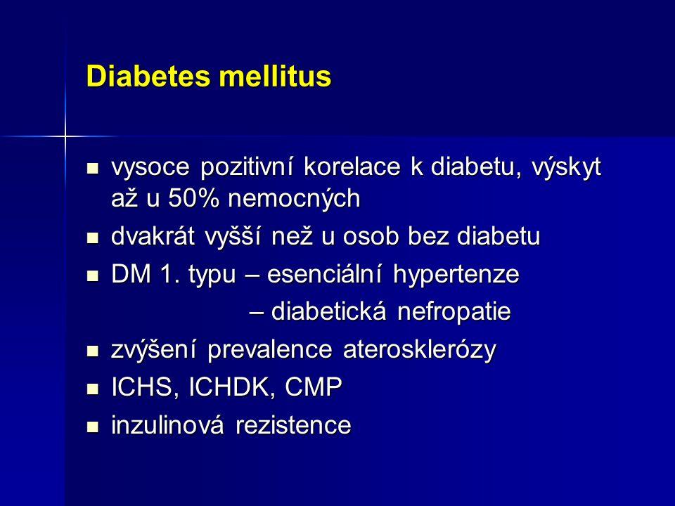 Diabetes mellitus vysoce pozitivní korelace k diabetu, výskyt až u 50% nemocných. dvakrát vyšší než u osob bez diabetu.