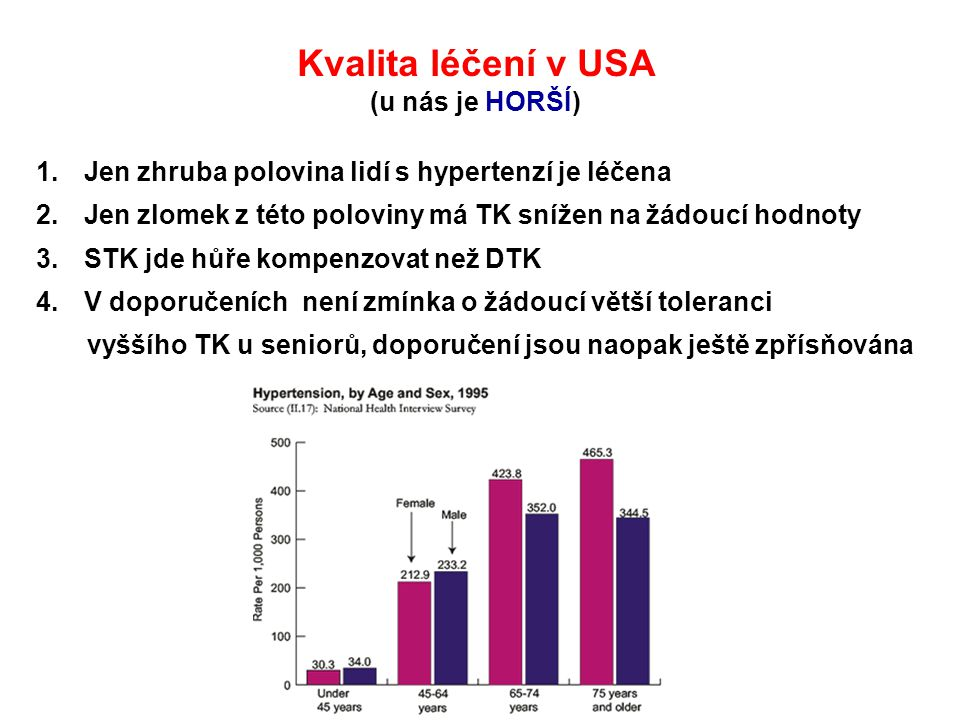 Kvalita léčení v USA (u nás je HORŠÍ)