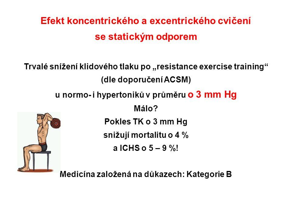 Efekt koncentrického a excentrického cvičení se statickým odporem