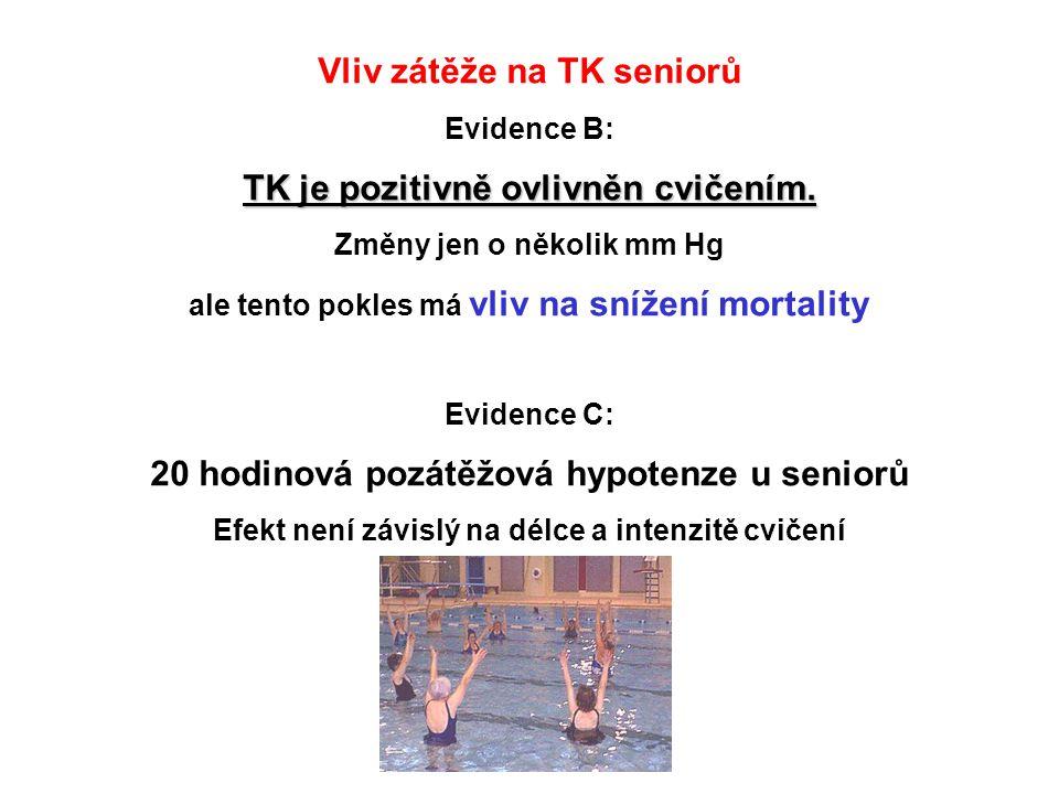 Vliv zátěže na TK seniorů