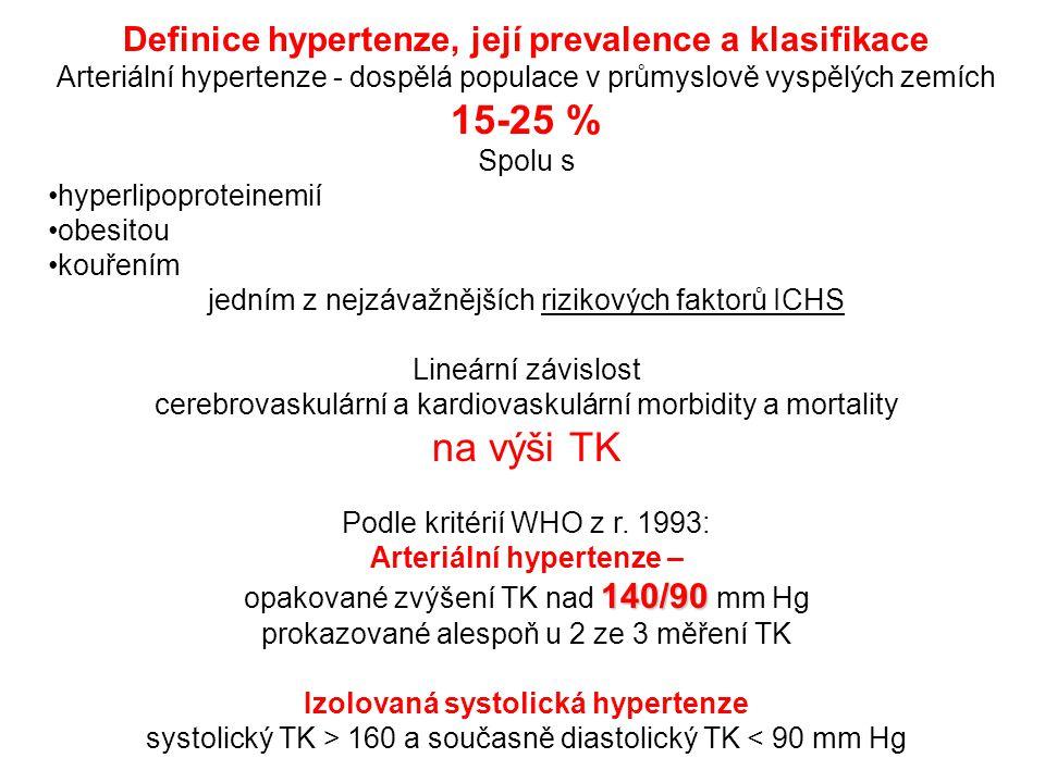 15-25 % na výši TK Definice hypertenze, její prevalence a klasifikace
